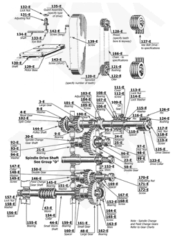 Acme Gridley 1-5/8 RB-8 - National Acme Group E - Main Drive and Change Gears and Power Drive