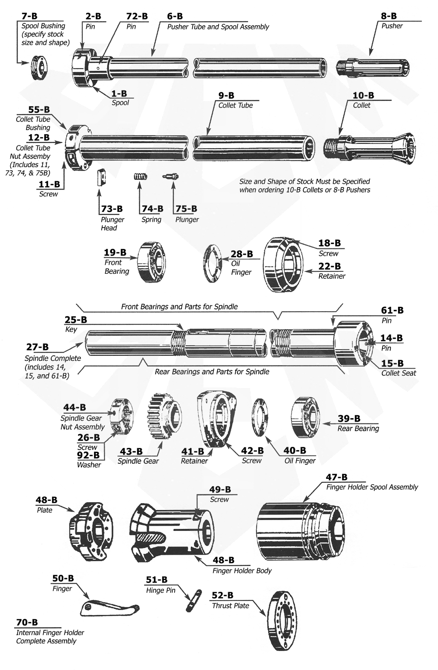 Acme Gridley 5/8 RN-6 Parts Catalog Group B
