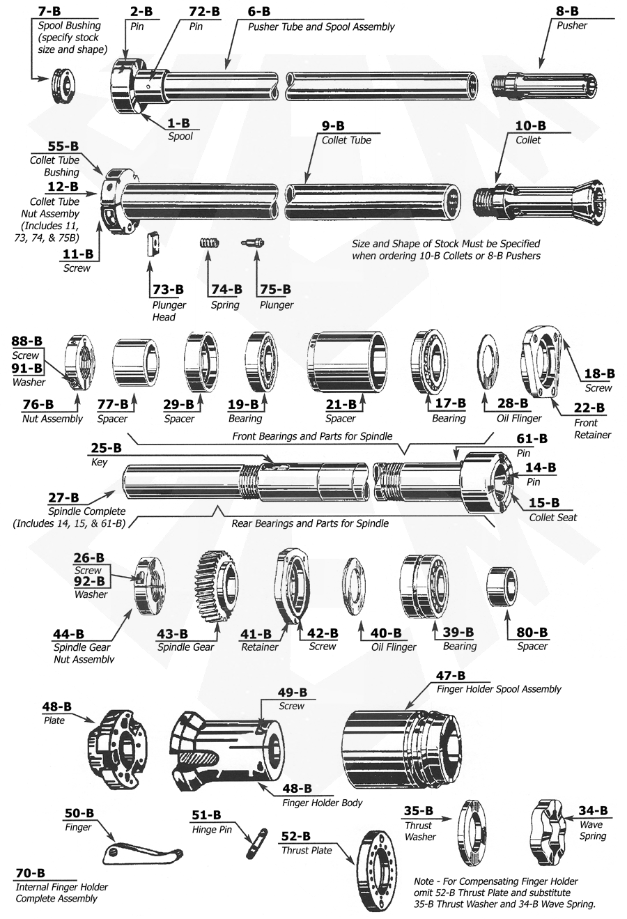 Acme Gridley 1-1/4 RB-8 Parts Catalog Group B