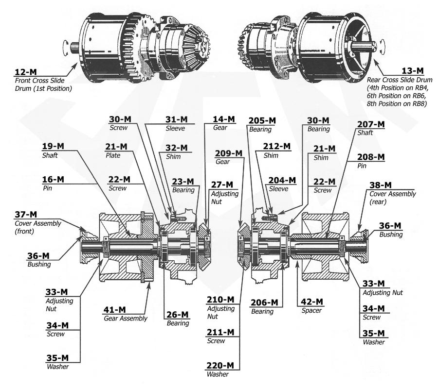 Acme Gridley 1-1/4 RB-8 Parts Catalog Group M low