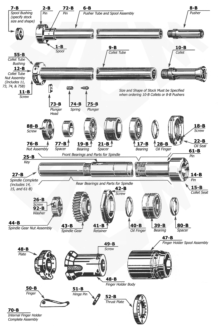 Acme Gridley 3/4 RA-8 Parts Catalog Group B